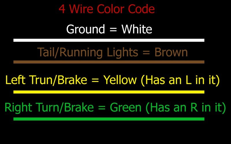 trailer wiring colour code image 9