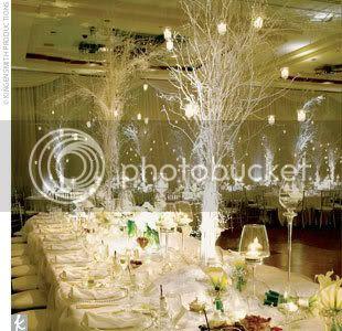 Centerpieces For Wedding Ideas