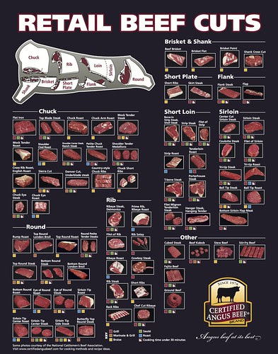 steak-beef-cuts.jpg