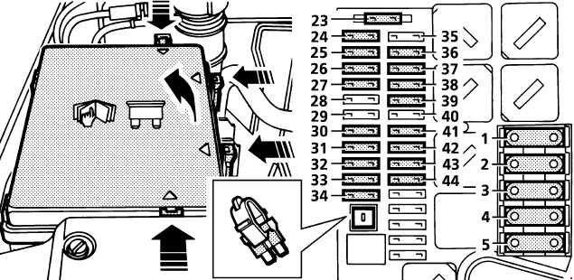 1996 Range Rover Fuse Box Diagram Wiring Diagram Page Arch Best Arch Best Granballodicomo It
