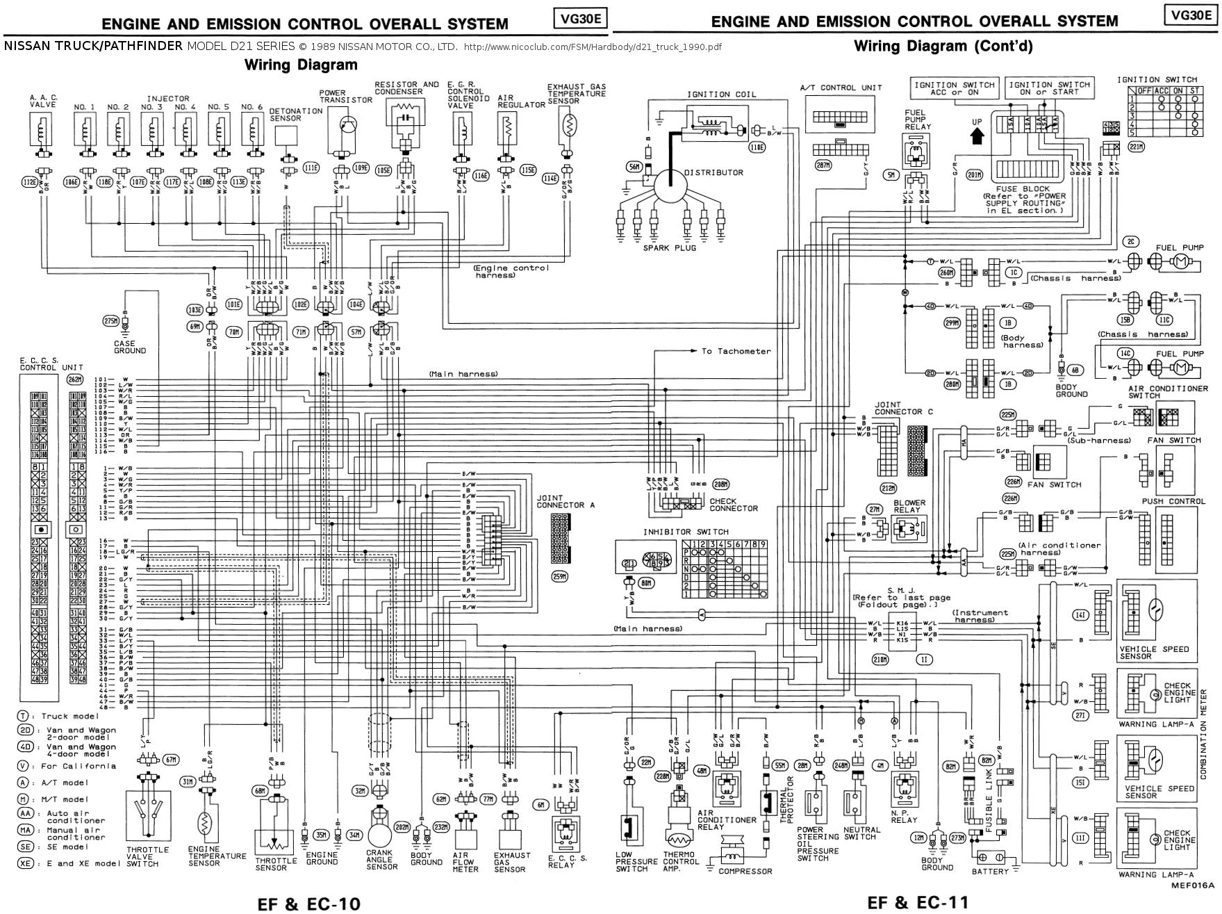 87 nissan d21 wiring diagram - wiring ddiagrams home drop-normal -  drop-normal.brixiaproart.it  brixia pro art