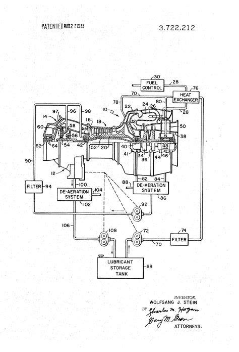 Patent US3722212 - Gas turbine engine lubrication system