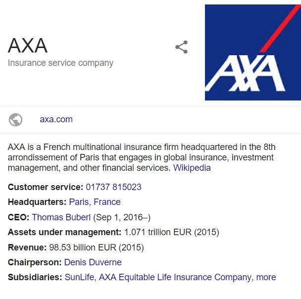 Axa Car Insurance Telephone Number Uk
