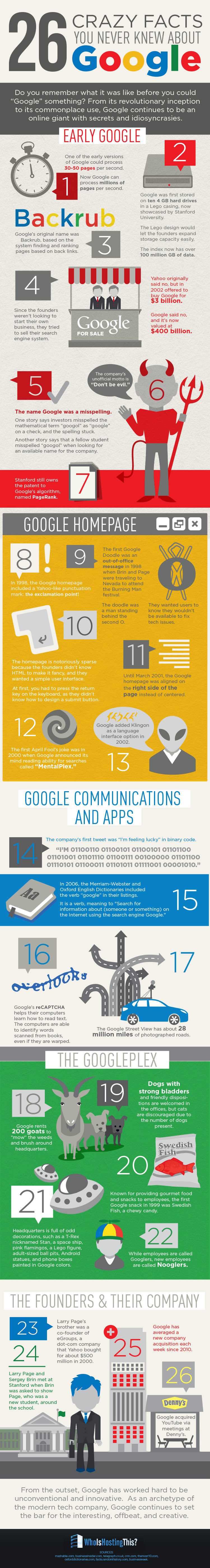 Infographic: 26 Crazy Facts You Never Knew About Google