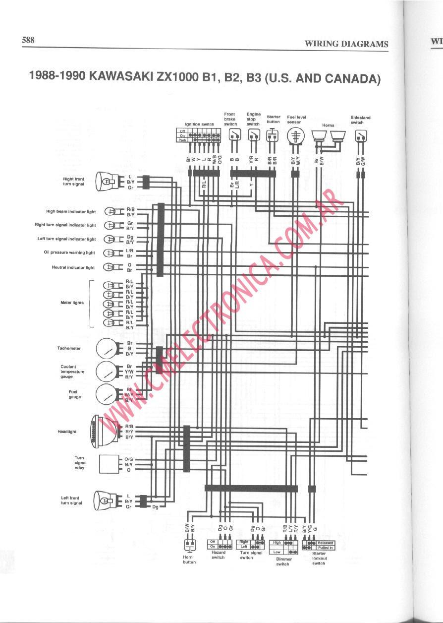 Diagram 04 Zx10 Wiring Diagram Full Version Hd Quality Wiring Diagram Dowiring18 Lasagradellacastagna It