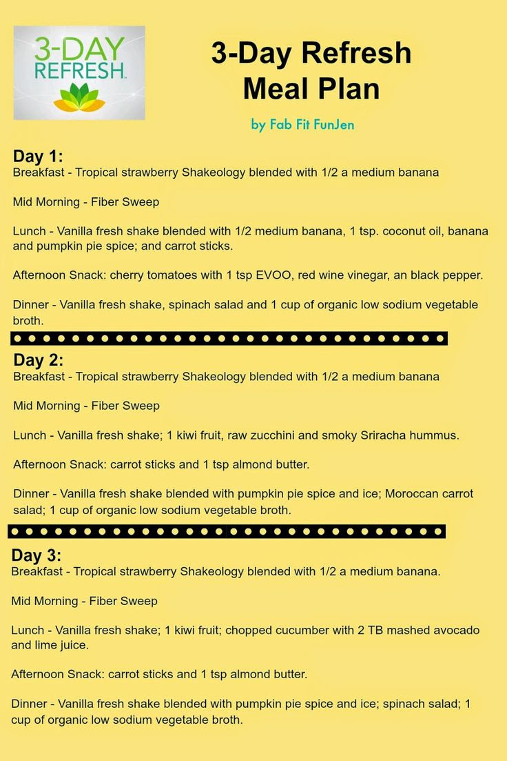 1000+ ideas about 3 Day Refresh on Pinterest | 21 day fix ...