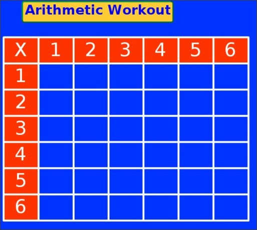 http://phet.colorado.edu/sims/arithmetic/arithmetic_en.html