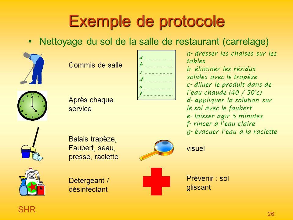 Protocole de nettoyage des locaux scolaires - Plan de nettoyage et de desinfection cuisine ...