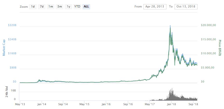 coinmama bitcoin marketplace
