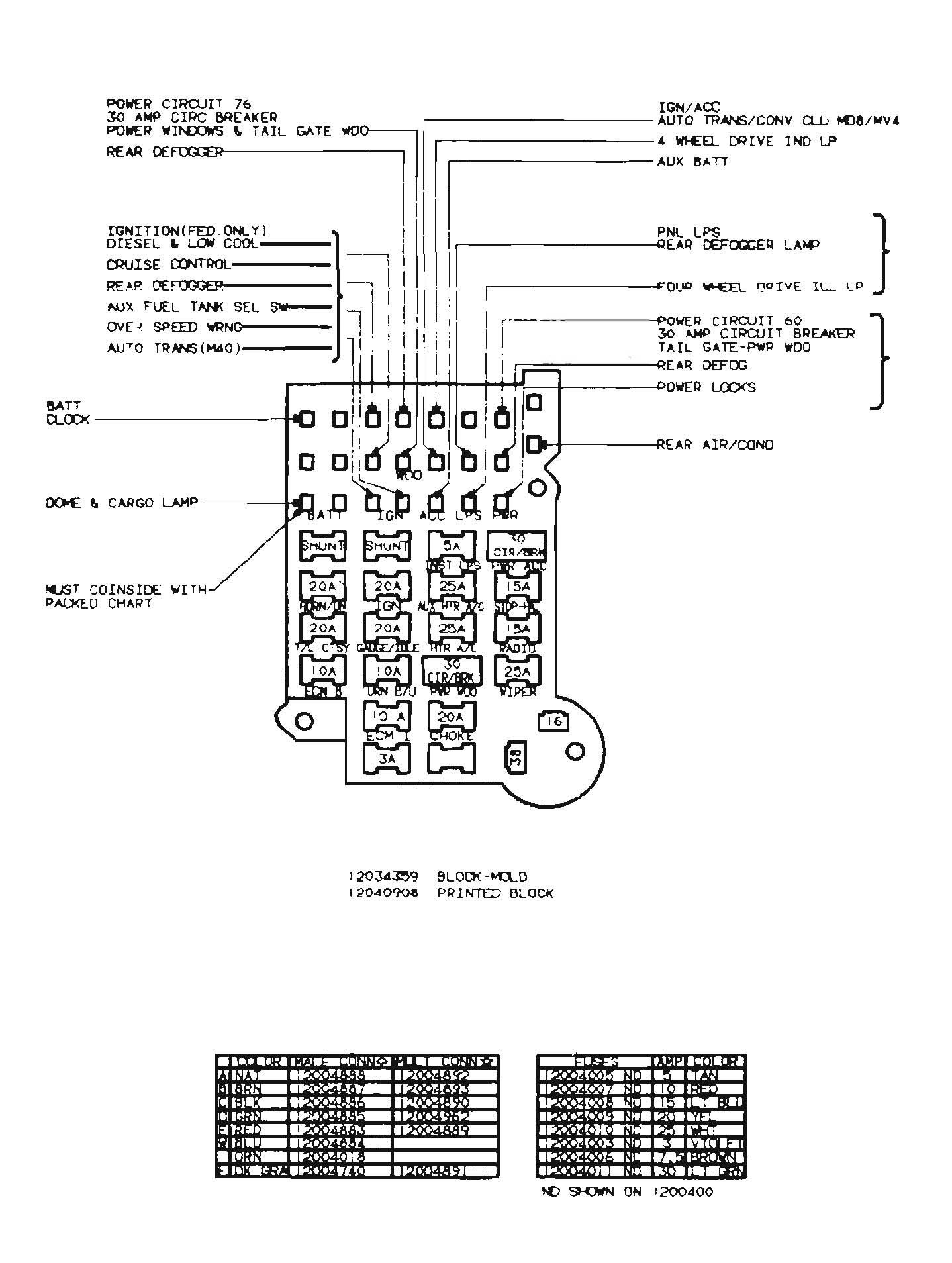 1987 Chevy Truck Fuse Box Command And Control Wiring Diagrams Begeboy Wiring Diagram Source