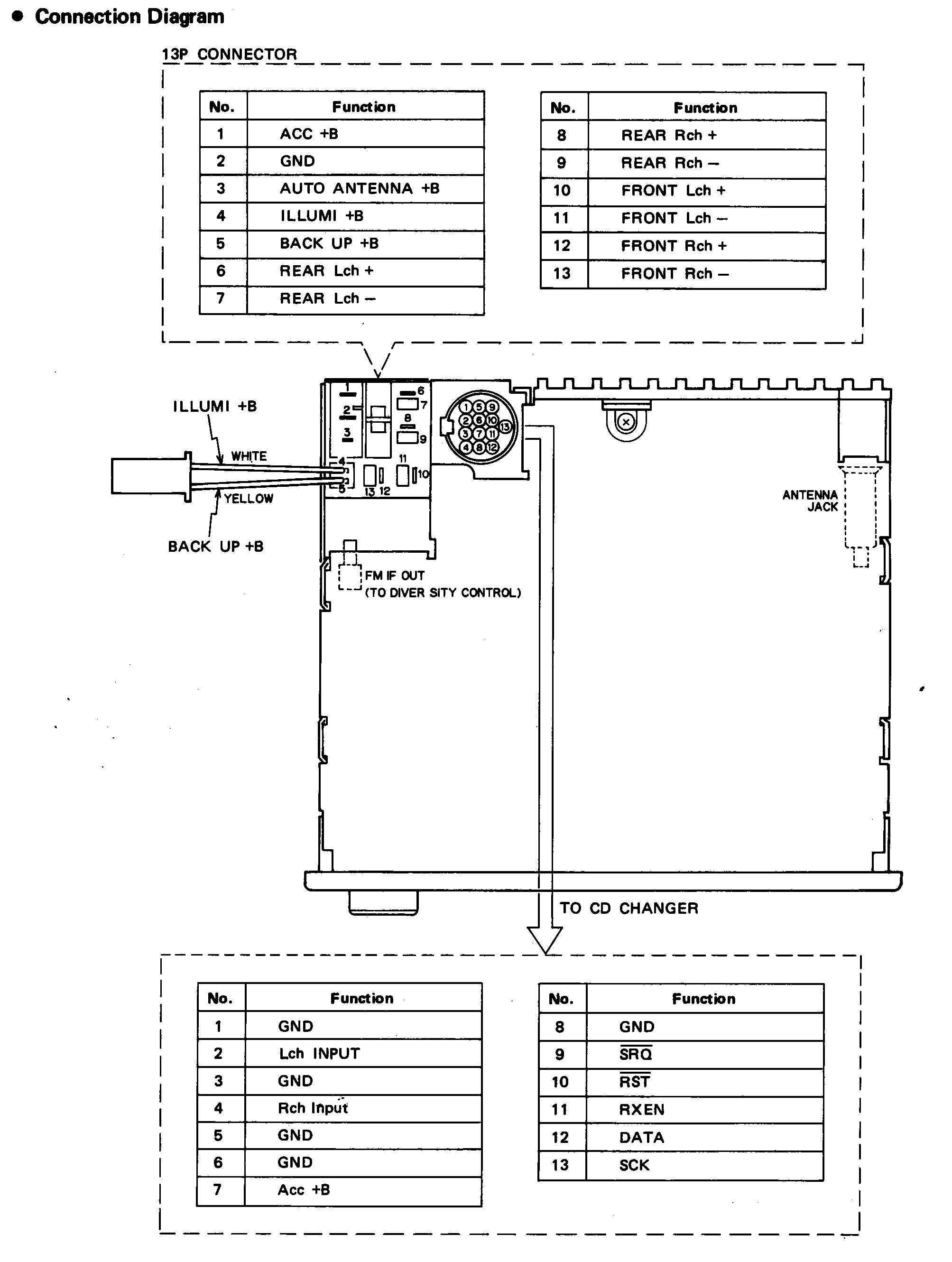 Car Audio Wiring Diagram Amplifier from lh4.googleusercontent.com
