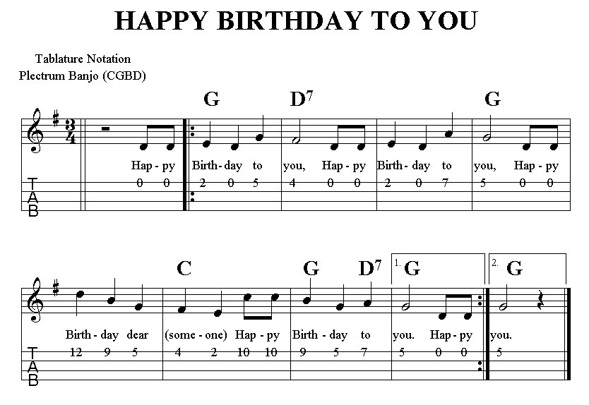 Music Instrument Happy Birthday Song Guitar Chords