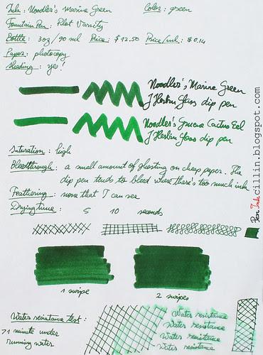 Noodler's Green Marine on photocopy