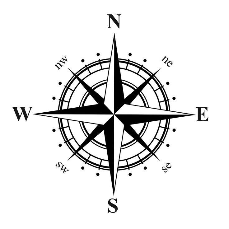 Compass Rose Lessons Tes Teach