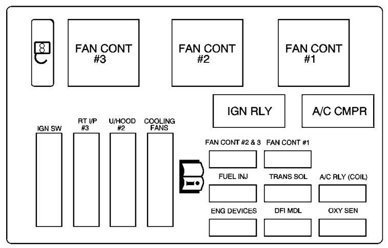 Diagram In Pictures Database 1987 Chevy Monte Carlo Fuse Box Diagram Just Download Or Read Box Diagram Michel Jarrety Putco Tailgate Wiring Onyxum Com