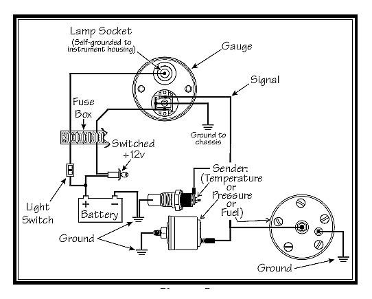 1967 Mustang Wiring Diagram Oil Pressure And Water Temp Senders Wiring Diagram Information Information Musikami It