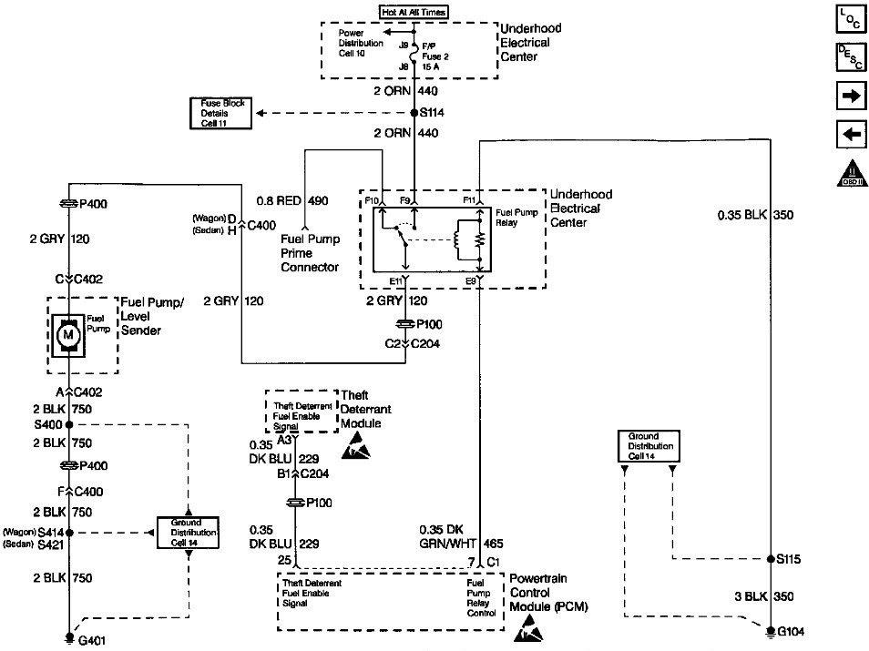 Diagram 2001 Impala Gas Gauge Wiring Diagram Full Version Hd Quality Wiring Diagram Diagramloderv Operepieriunite It