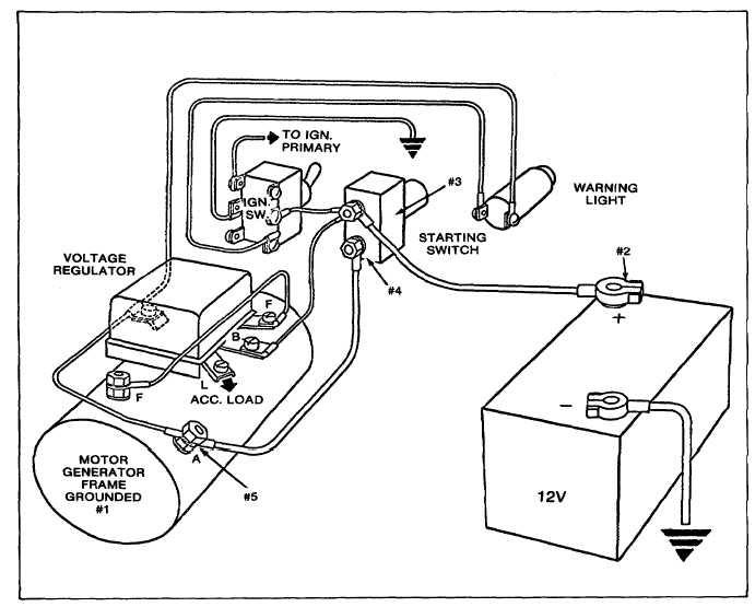 Tractor Generator Wiring Diagram Wiring Diagram Local A Local A Maceratadoc It