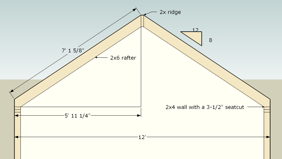 Build shed: Include How to calculate a shed roof pitch
