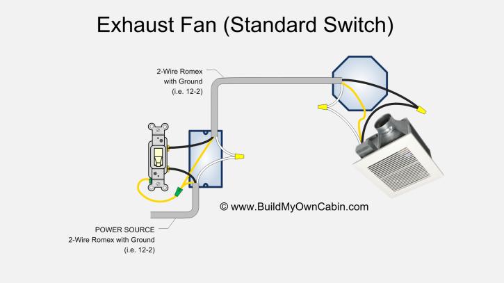 2011 Nec Wiring Diagrams Powerbasic Split 1994 Ford Escort Wiring Diagram Subaruoutback Yenpancane Jeanjaures37 Fr