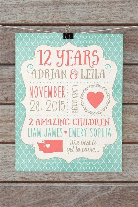 ANY Year Anniversary Gift, Customized Wedding Anniversary