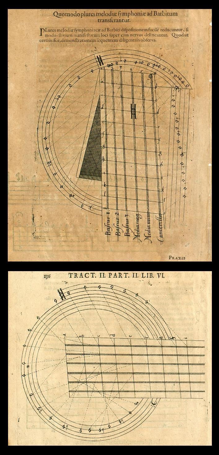 Pars II Liber Quintus p230 - Pars II Lib. VI p236