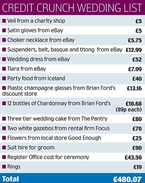 Forget the horse and carriage   credit crunch couple stage