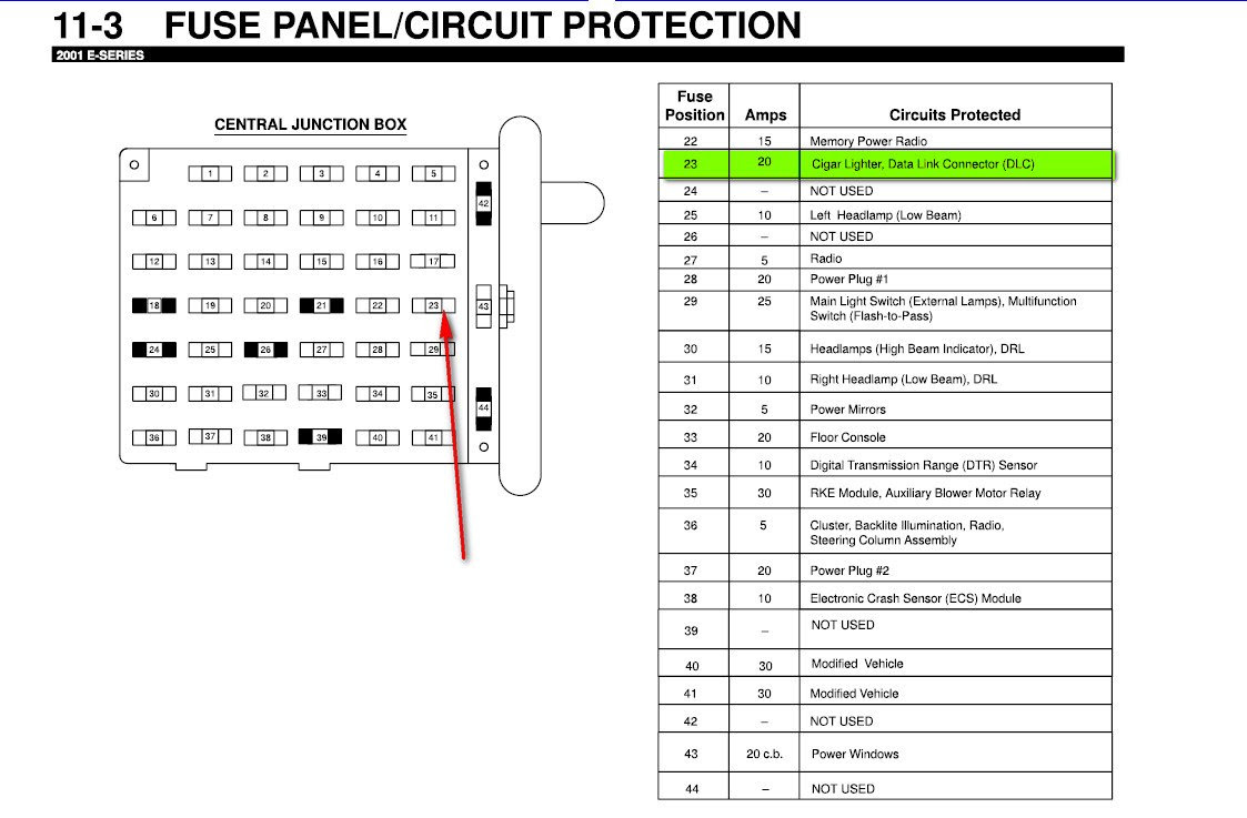 15b56b5 2003 Ford E350 Fuse Diagram Wiring Library