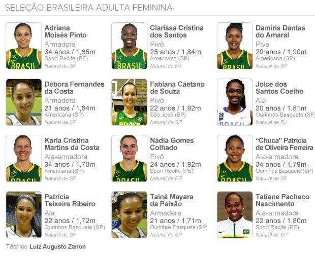 info seleção de basquete feminino - 2 (Foto: arte esporte)