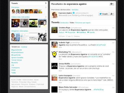 Extracto de las referencias a Esperanza Aguirre en Twitter.