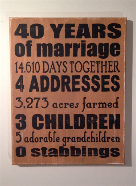 """For my parents 40th Wedding Anniversary  add """"successful"""