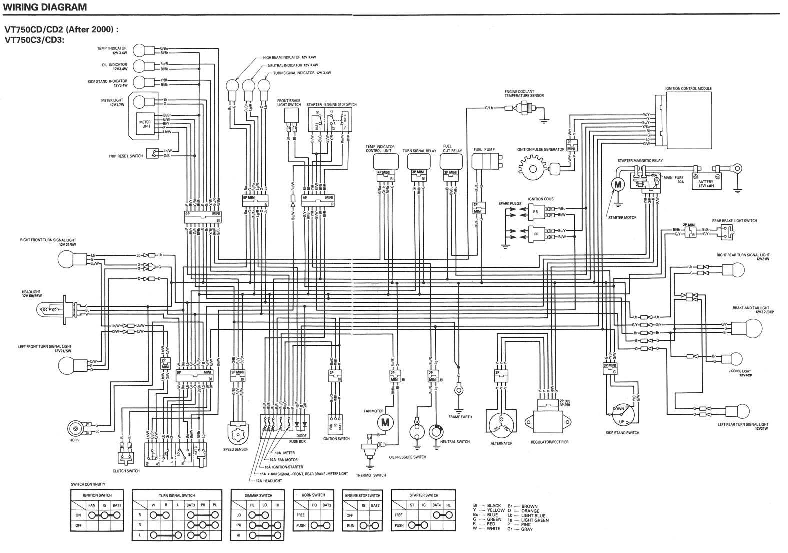 2002 Honda Shadow Sabre Wiring Diagram - Wiring Diagram