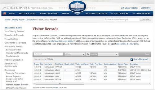 White house log