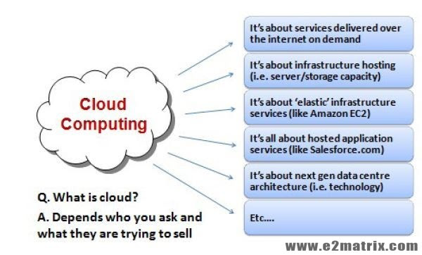 Current Research Topics in Cloud Computing Security ...