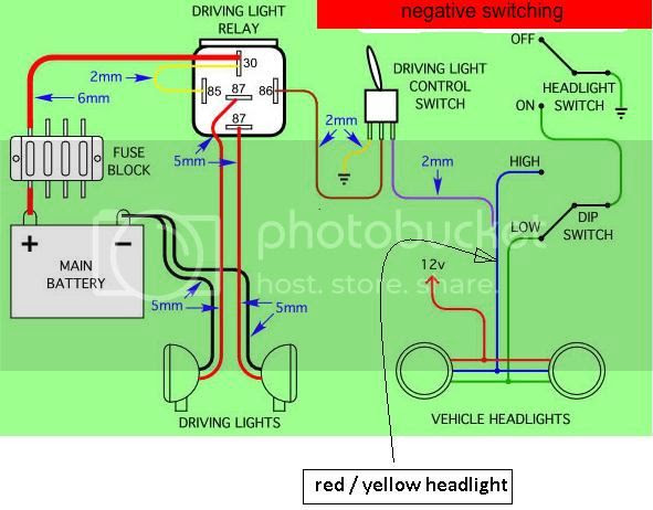 Driving Light Wiring Diagram Toyota Hilux Wiring Diagram Component B Component B Consorziofiuggiturismo It
