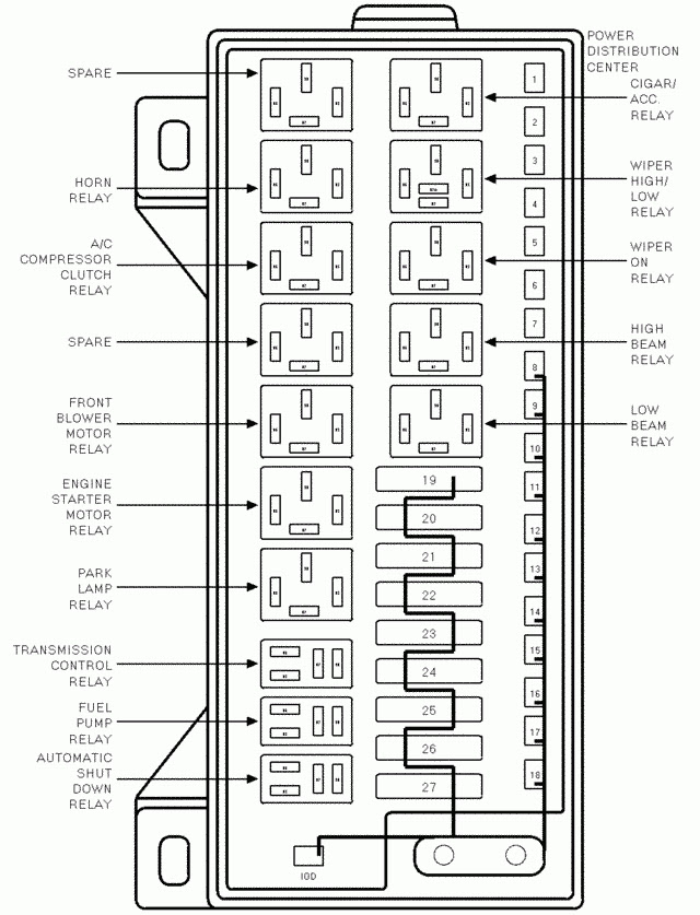 Fuse Box Diagram For 1999 Dodge Caravan Wiring Diagrams Console A Console A Chatteriedelavalleedufelin Fr