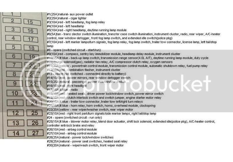 2000 Cherokee Sport Fuse Diagram Wiring Diagrams Site Dare Star Dare Star Geasparquet It