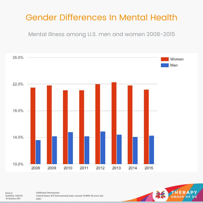 Brave Conversations: A Women's Mental Health Summit ...