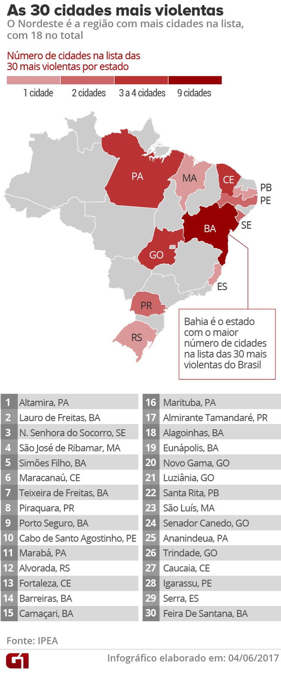 Cidades mais violentas do país segundo o IPEA (Foto: Editoria de Arte/G1)