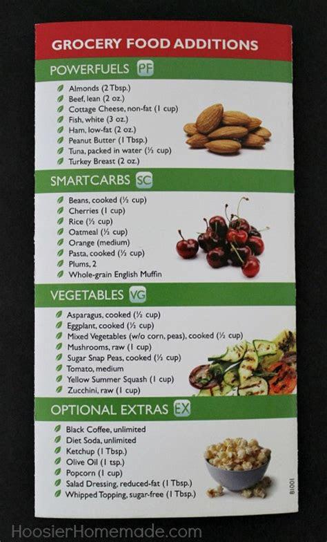 buy nutrisystem  stores