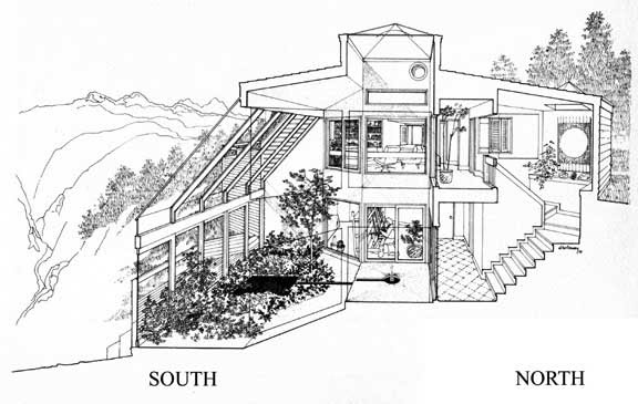 Ravi Vasanwar S Blog A Direct Gain Passive Solar House Design