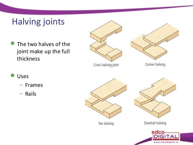 Wood Joints Advantages And Disadvantages Woodworking Manufacturer