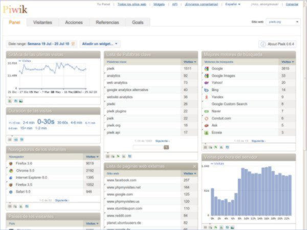 Piwik - sistema de estadisticas de sitios web open source ahora con nueva interfaz