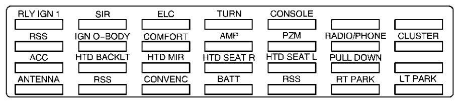 Diagram 1995 Cadillac Eldorado Fuse Diagram Full Version Hd Quality Fuse Diagram Diagramsignev Apd Audax It