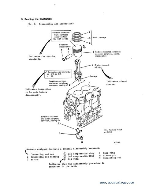 Mitsubishi Diesel Engine 4D3, DR for Kobelco vehicle PDF