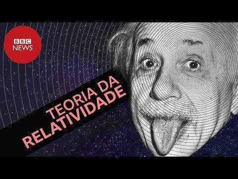 Para finalmente entender a Teoria da Relatividade de Albert Einstein