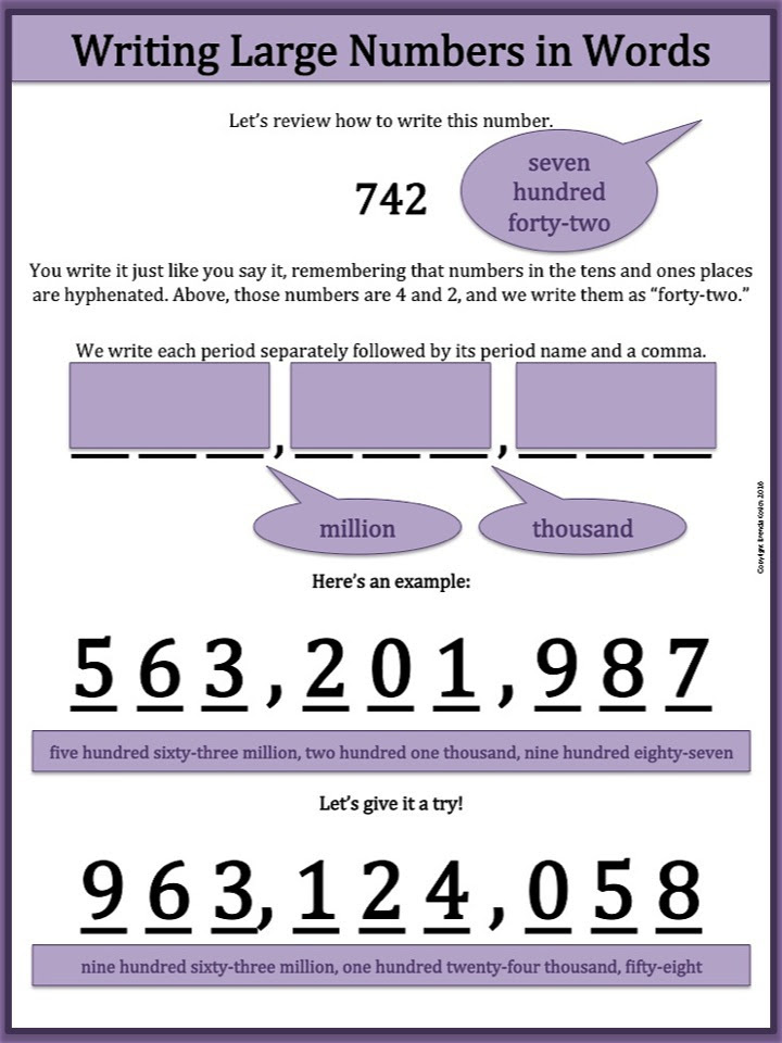how to write numbers in an essay zone
