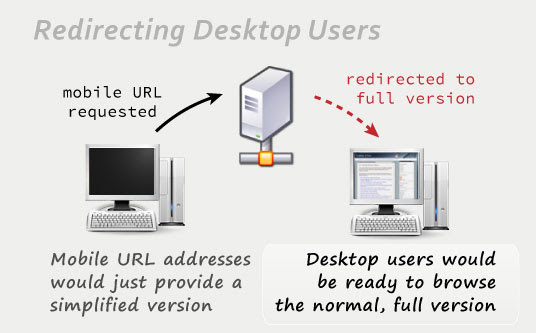 redirecting desktop users