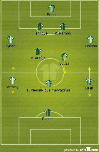 Palmeiras 2012