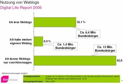 freising chat Autode +++ gebrauchte und neufahrzeuge +++ hier finden sie kostenlos ihr traum-auto deutschlands großes auto-portal.
